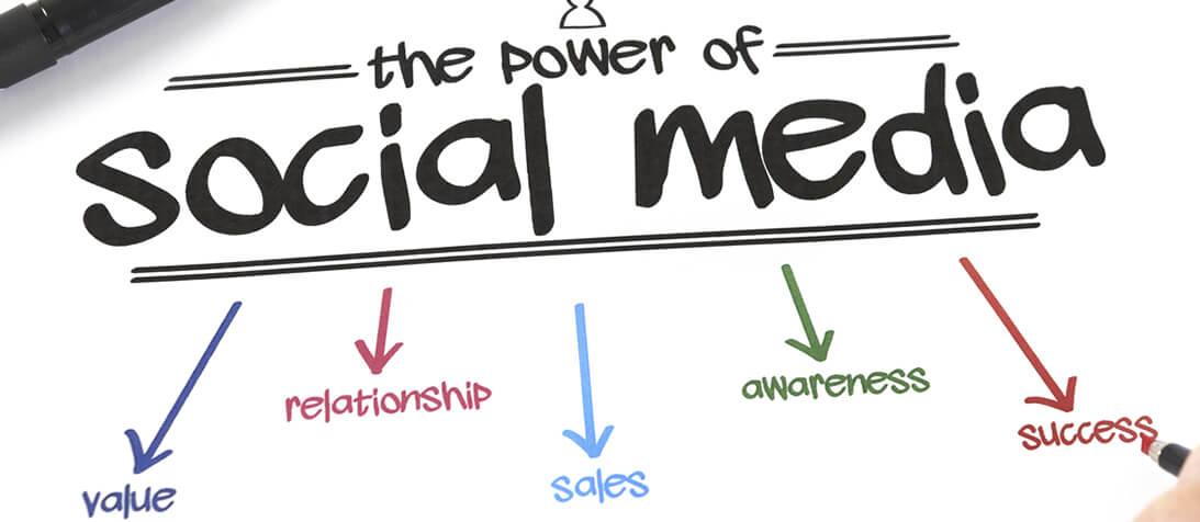Advantage of Social Media