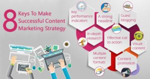 8 Keys to Make Successful Content Marketing Strategy
