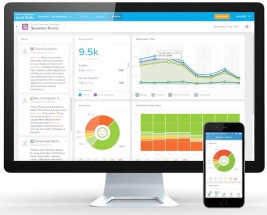 Salesforce Social Studio - Best Social Media Tools for Marketing