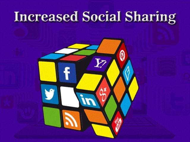 Increased social sharing